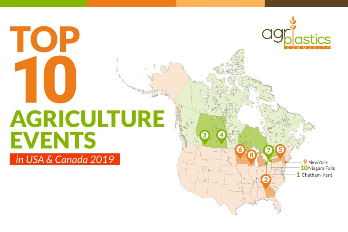 Agriculture events 2019 (USA and Canada)