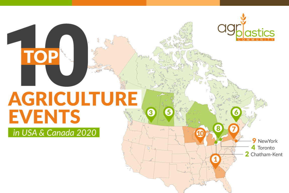 infographic agriculture events